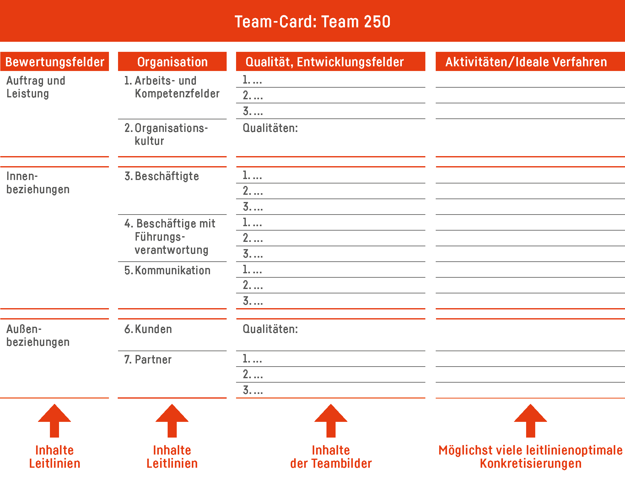 Team-Card©
