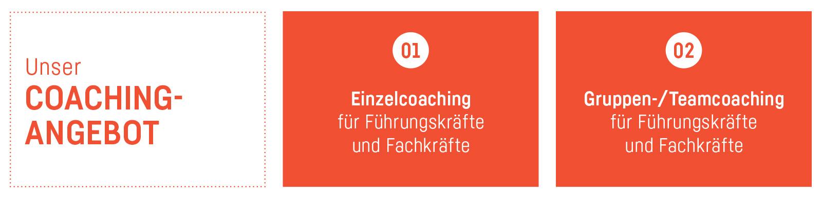 Coachingangebot gfa | public